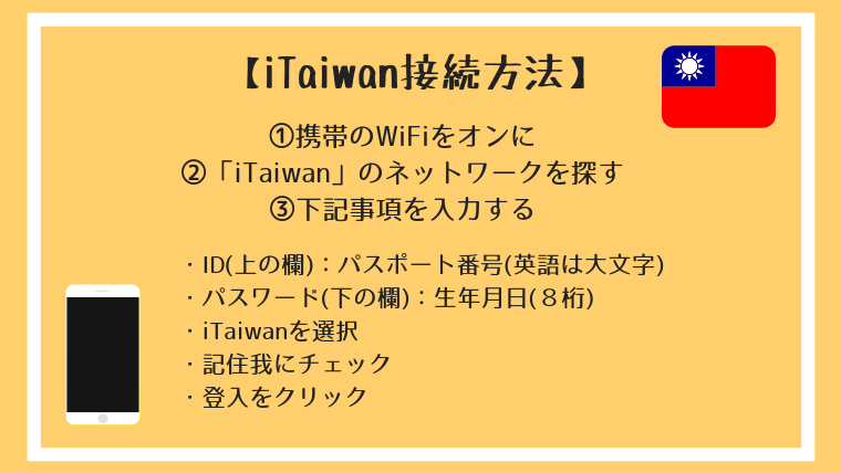 iTaiwan登録方法接続方法